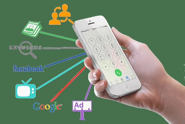 call-tracking-Hand