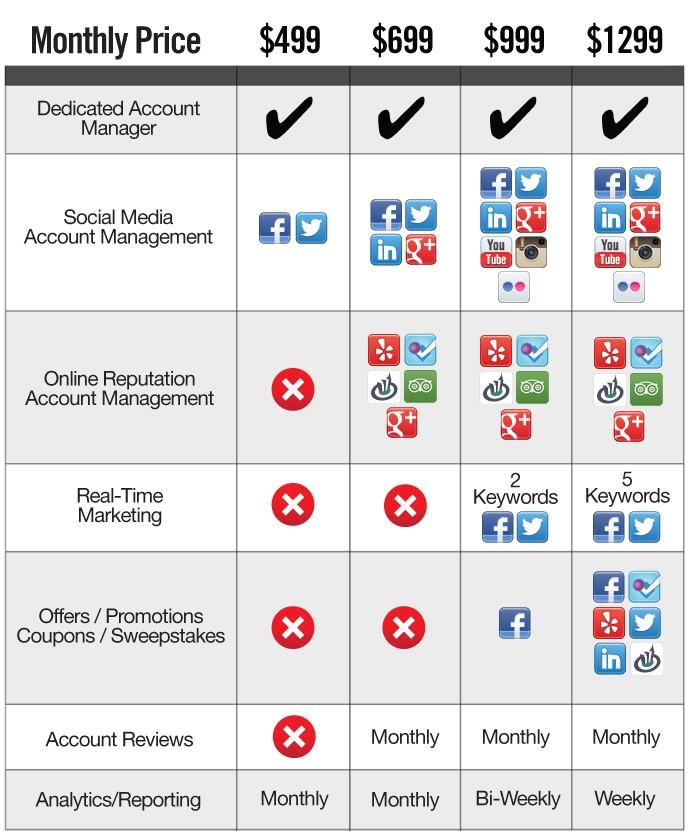 SocialMedia AMM graphic